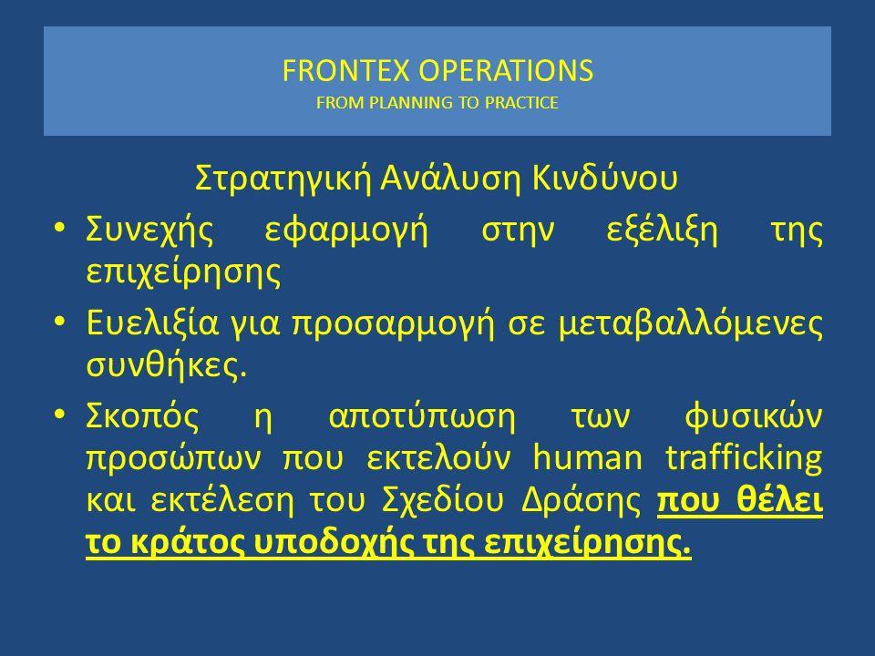 FRONTEX OPERATIONS FROM PLANNING TO PRACTICE Στρατηγική Ανάλυση Κινδύνου Συνεχής εφαρμογή στην εξέλιξη της επιχείρησης Ευελιξία για προσαρμογή σε μετα