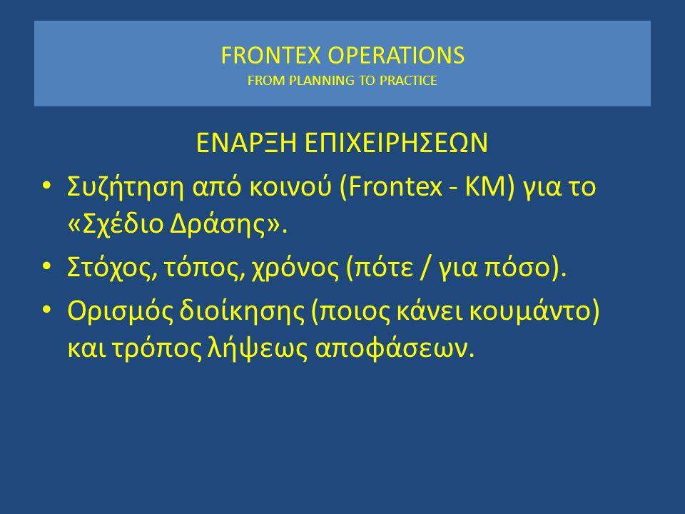 FRONTEX OPERATIONS FROM PLANNING TO PRACTICE ΕΝΑΡΞΗ ΕΠΙΧΕΙΡΗΣΕΩΝ Συζήτηση από κοινού (Frontex - KM) για το «Σχέδιο Δράσης». Στόχος, τόπος, χρόνος (πότ