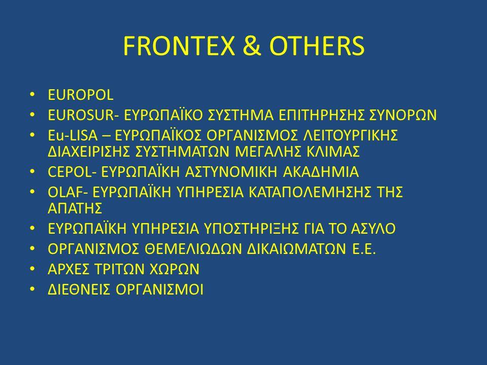 FRONTEX & OTHERS EUROPOL EUROSUR- ΕΥΡΩΠΑΪΚΟ ΣΥΣΤΗΜΑ ΕΠΙΤΗΡΗΣΗΣ ΣΥΝΟΡΩΝ Eu-LISA – ΕΥΡΩΠΑΪΚΟΣ ΟΡΓΑΝΙΣΜΟΣ ΛΕΙΤΟΥΡΓΙΚΗΣ ΔΙΑΧΕΙΡΙΣΗΣ ΣΥΣΤΗΜΑΤΩΝ ΜΕΓΑΛΗΣ ΚΛΙΜΑΣ CEPOL- ΕΥΡΩΠΑΪΚΗ ΑΣΤΥΝΟΜΙΚΗ ΑΚΑΔΗΜΙΑ OLAF- ΕΥΡΩΠΑΪΚΗ ΥΠΗΡΕΣΙΑ ΚΑΤΑΠΟΛΕΜΗΣΗΣ ΤΗΣ ΑΠΑΤΗΣ ΕΥΡΩΠΑΪΚΗ ΥΠΗΡΕΣΙΑ ΥΠΟΣΤΗΡΙΞΗΣ ΓΙΑ ΤΟ ΑΣΥΛΟ ΟΡΓΑΝΙΣΜΟΣ ΘΕΜΕΛΙΩΔΩΝ ΔΙΚΑΙΩΜΑΤΩΝ Ε.Ε.