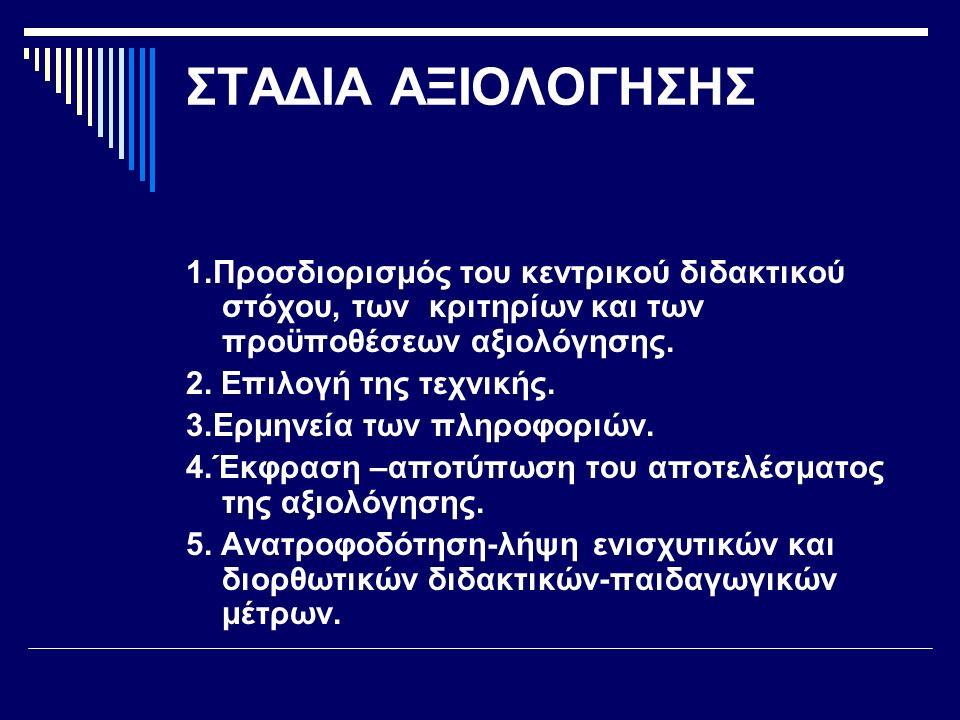 ΣΤΑΔΙΑ ΑΞΙΟΛΟΓΗΣΗΣ 1.Προσδιορισμός του κεντρικού διδακτικού στόχου, των κριτηρίων και των προϋποθέσεων αξιολόγησης. 2. Επιλογή της τεχνικής. 3.Ερμηνεί