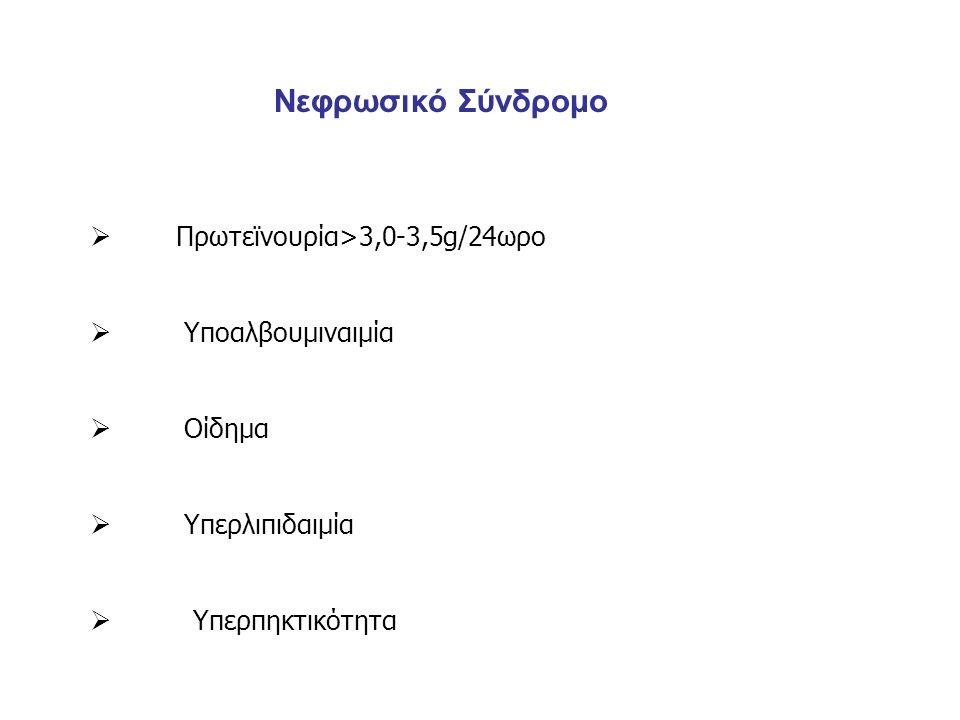  Πρωτεϊνουρία>3,0-3,5g/24ωρο  Υποαλβουμιναιμία  Οίδημα  Υπερλιπιδαιμία  Υπερπηκτικότητα Νεφρωσικό Σύνδρομο