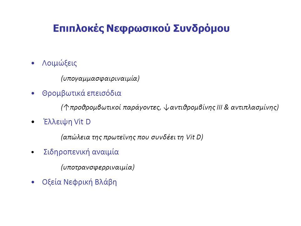 Επιπλοκές Νεφρωσικού Συνδρόμου Λοιμώξεις (υπογαμμασφαιριναιμία) Θρομβωτικά επεισόδια (↑προθρομβωτικοί παράγοντες, ↓αντιθρομβίνης ΙΙΙ & αντιπλασμίνης) Έλλειψη Vit D (απώλεια της πρωτεϊνης που συνδέει τη Vit D) Σιδηροπενική αναιμία (υποτρανσφερριναιμία) Οξεία Νεφρική Βλάβη