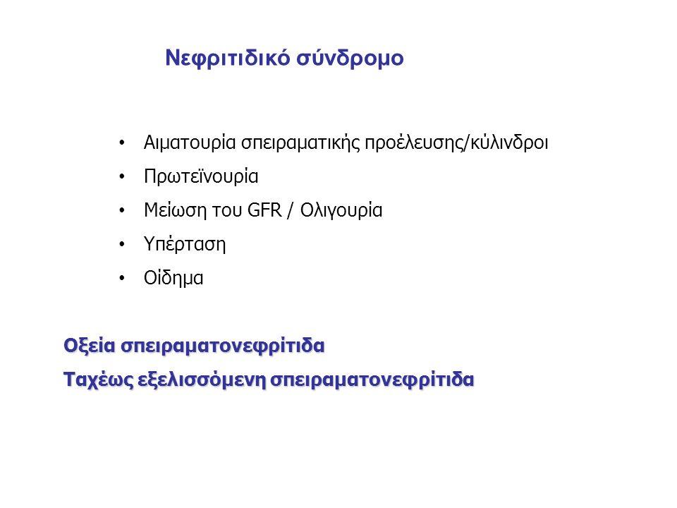 Αιματουρία σπειραματικής προέλευσης/κύλινδροι Πρωτεϊνουρία Μείωση του GFR / Ολιγουρία Υπέρταση Οίδημα Οξεία σπειραματονεφρίτιδα Ταχέως εξελισσόμενη σπειραματονεφρίτιδα Νεφριτιδικό σύνδρομο