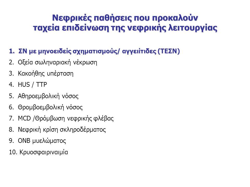 Νεφρικές παθήσεις που προκαλούν ταχεία επιδείνωση της νεφρικής λειτουργίας 1. ΣΝ με μηνοειδείς σχηματισμούς/ αγγειίτιδες (ΤΕΣΝ) 2. Οξεία σωληναριακή ν