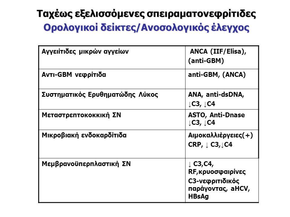 Αγγειίτιδες μικρών αγγείων ANCA (IIF/Elisa), (anti-GBM) Αντι-GBM νεφρίτιδαanti-GBM, (ANCA) Συστηματικός Ερυθηματώδης ΛύκοςΑΝΑ, anti-dsDNA, ↓ C3, ↓ C4 Μεταστρεπτοκοκκική ΣΝASTO, Anti-Dnase ↓ C3, ↓ C4 Μικροβιακή ενδοκαρδίτιδαΑιμοκαλλιέργειες(+) CRP, ↓ C3, ↓ C4 Μεμβρανοϋπερπλαστική ΣΝ ↓ C3,C4, RF,κρυοσφαιρίνες C3-νεφριτιδικός παράγοντας, aHCV, HBsAg Ταχέως εξελισσόμενες σπειραματονεφρίτιδες Ορολογικοί δείκτες/Ανοσολογικός έλεγχος