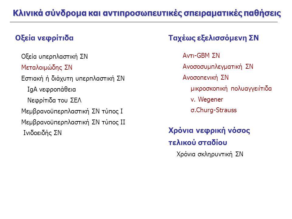 Οξεία νεφρίτιδα Οξεία υπερπλαστική ΣΝ Μεταλοιμώδης ΣΝ Εστιακή ή διάχυτη υπερπλαστική ΣΝ IgA νεφροπάθεια Νεφρίτιδα του ΣΕΛ Μεμβρανοϋπερπλαστική ΣΝ τύπος Ι Μεμβρανοϋπερπλαστική ΣΝ τύπος ΙΙ Ινιδοειδής ΣΝ Ταχέως εξελισσόμενη ΣΝ Αντι-GBM ΣΝ Ανοσοσυμπλεγματική ΣΝ Ανοσοπενική ΣΝ μικροσκοπική πολυαγγειίτιδα ν.