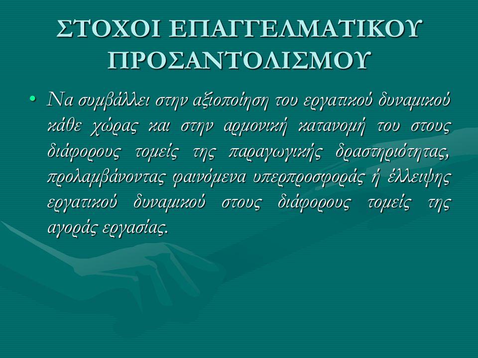 ΣΤΟΧΟΙ ΕΠΑΓΓΕΛΜΑΤΙΚΟΥ ΠΡΟΣΑΝΤΟΛΙΣΜΟΥ Να συμβάλλει στην αξιοποίηση του εργατικού δυναμικού κάθε χώρας και στην αρμονική κατανομή του στους διάφορους τομείς της παραγωγικής δραστηριότητας, προλαμβάνοντας φαινόμενα υπερπροσφοράς ή έλλειψης εργατικού δυναμικού στους διάφορους τομείς της αγοράς εργασίας.Να συμβάλλει στην αξιοποίηση του εργατικού δυναμικού κάθε χώρας και στην αρμονική κατανομή του στους διάφορους τομείς της παραγωγικής δραστηριότητας, προλαμβάνοντας φαινόμενα υπερπροσφοράς ή έλλειψης εργατικού δυναμικού στους διάφορους τομείς της αγοράς εργασίας.