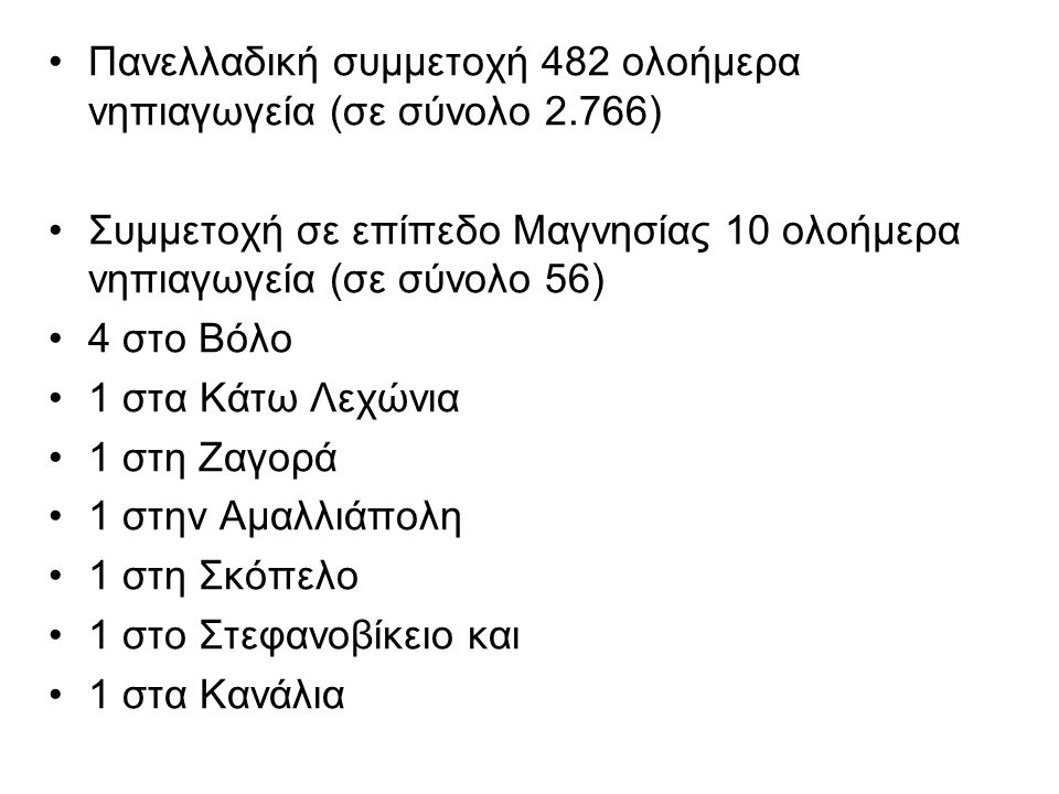 Πανελλαδική συμμετοχή 482 ολοήμερα νηπιαγωγεία (σε σύνολο 2.766) Συμμετοχή σε επίπεδο Μαγνησίας 10 ολοήμερα νηπιαγωγεία (σε σύνολο 56) 4 στο Βόλο 1 στα Κάτω Λεχώνια 1 στη Ζαγορά 1 στην Αμαλλιάπολη 1 στη Σκόπελο 1 στο Στεφανοβίκειο και 1 στα Κανάλια