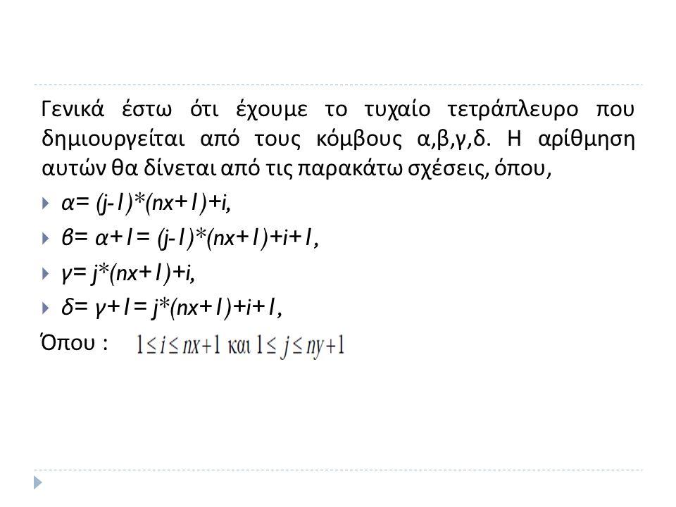 Γενικά έστω ότι έχουμε το τυχαίο τετράπλευρο που δημιουργείται από τους κόμβους α, β, γ, δ.