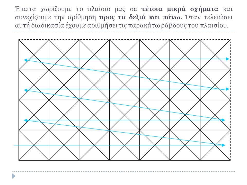 Έπειτα χωρίζουμε το πλαίσιο μας σε τέτοια μικρά σχήματα και συνεχίζουμε την αρίθμηση προς τα δεξιά και πάνω.