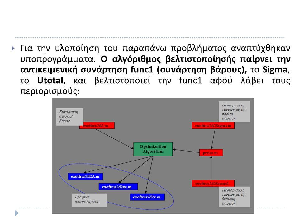  Για την υλοποίηση του παραπάνω προβλήματος αναπτύχθηκαν υποπρογράμματα.