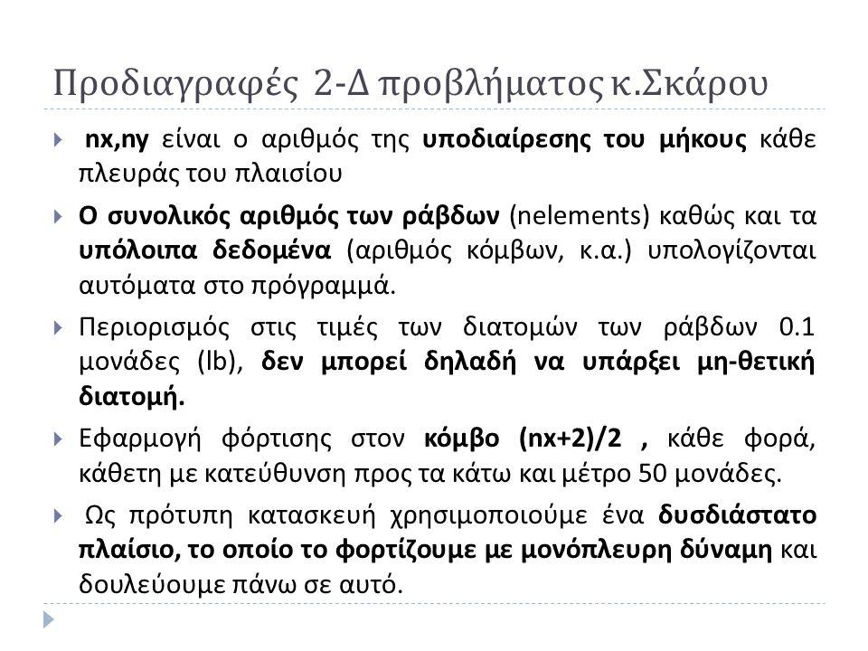 Προδιαγραφές 2- Δ προβλήματος κ.