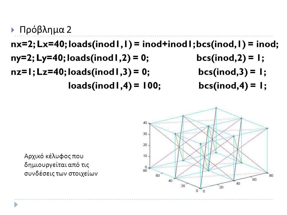  Πρόβλημα 2 nx=2; Lx=40; loads(inod1,1) = inod+inod1; bcs(inod,1) = inod; ny=2; Ly=40; loads(inod1,2) = 0; bcs(inod,2) = 1; nz=1; Lz=40; loads(inod1,3) = 0; bcs(inod,3) = 1; loads(inod1,4) = 100; bcs(inod,4) = 1; Αρχικό κέλυφος που δημιουργείται από τις συνδέσεις των στοιχείων