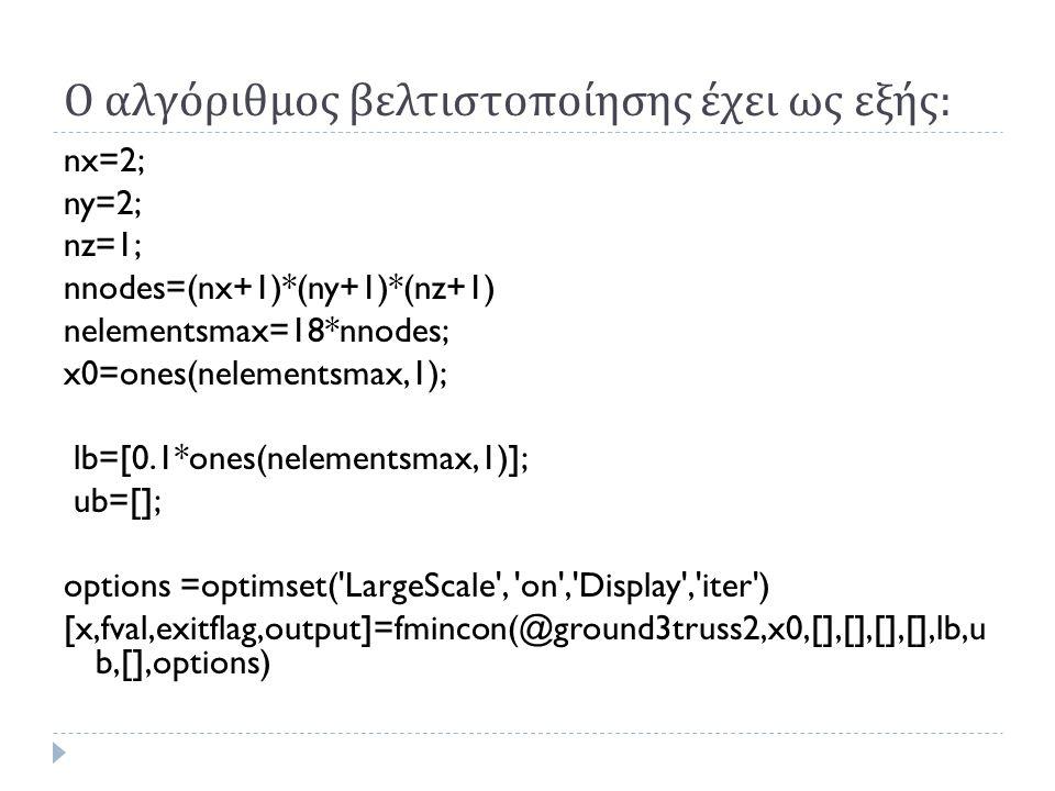 Ο αλγόριθμος βελτιστοποίησης έχει ως εξής : nx=2; ny=2; nz=1; nnodes=(nx+1)*(ny+1)*(nz+1) nelementsmax=18*nnodes; x0=ones(nelementsmax,1); lb=[0.1*ones(nelementsmax,1)]; ub=[]; options =optimset( LargeScale , on , Display , iter ) [x,fval,exitflag,output]=fmincon(@ground3truss2,x0,[],[],[],[],lb,u b,[],options)