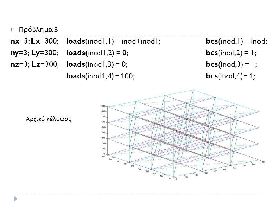  Πρόβλημα 3 nx=3; Lx=300; loads(inod1,1) = inod+inod1;bcs(inod,1) = inod; ny=3; Ly=300;loads(inod1,2) = 0;bcs(inod,2) = 1; nz=3; Lz=300;loads(inod1,3) = 0;bcs(inod,3) = 1; loads(inod1,4) = 100; bcs(inod,4) = 1; Αρχικό κέλυφος