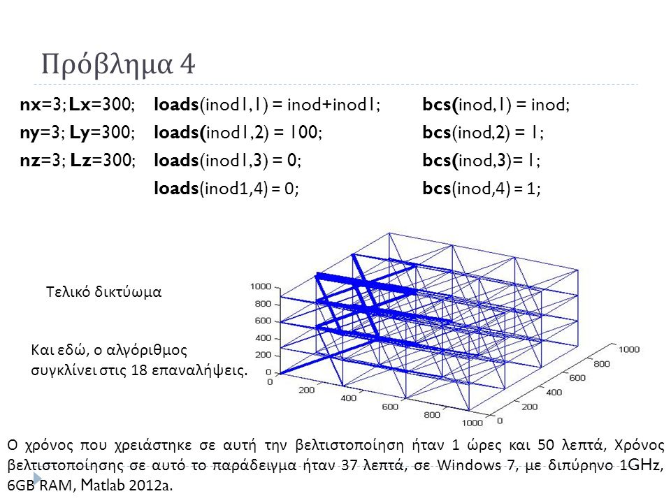 Πρόβλημα 4 nx=3; Lx=300; loads(inod1,1) = inod+inod1;bcs(inod,1) = inod; ny=3; Ly=300;loads(inod1,2) = 100;bcs(inod,2) = 1; nz=3; Lz=300;loads(inod1,3) = 0;bcs(inod,3)= 1; loads(inod1,4) = 0; bcs(inod,4) = 1; Τελικό δικτύωμα Ο χρόνος που χρειάστηκε σε αυτή την βελτιστοποίηση ήταν 1 ώρες και 50 λεπτά, Χρόνος βελτιστοποίησης σε αυτό το παράδειγμα ήταν 37 λεπτά, σε Windows 7, με διπύρηνο 1GHz, 6GB RAM, Matlab 2012a.