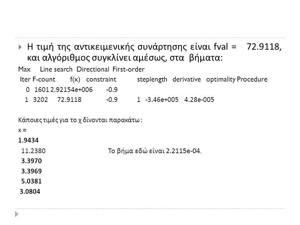  Η τιμή της αντικειμενικής συνάρτησης είναι fval = 72.9118, και αλγόριθμος συγκλίνει αμέσως, στα βήματα : Max Line search Directional First-order Iter F-count f(x) constraint steplength derivative optimality Procedure 0 1601 2.92154e+006 -0.9 1 3202 72.9118 -0.9 1 -3.46e+005 4.28e-005 Κάποιες τιμές για το χ δίνονται παρακάτω : x = 1.9434 11.2380 Το βήμα εδώ είναι 2.2115e-04.