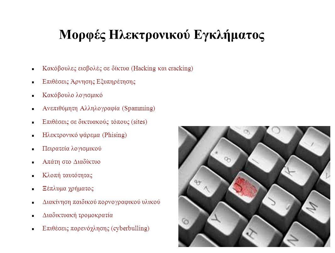 Μορφές Ηλεκτρονικού Εγκλήματος Κακόβουλες εισβολές σε δίκτυα (Hacking και cracking) Επιθέσεις Άρνησης Εξυπηρέτησης Κακόβουλο λογισμικό Ανεπιθύμητη Αλληλογραφία (Spamming) Επιθέσεις σε δικτυακούς τόπους (sites) Ηλεκτρονικό ψάρεμα (Phising) Πειρατεία λογισμικού Απάτη στο Διαδίκτυο Κλοπή ταυτότητας Ξέπλυμα χρήματος Διακίνηση παιδικού πορνογραφικού υλικού Διαδικτυακή τρομοκρατία Επιθέσεις παρενόχλησης (cyberbulling)