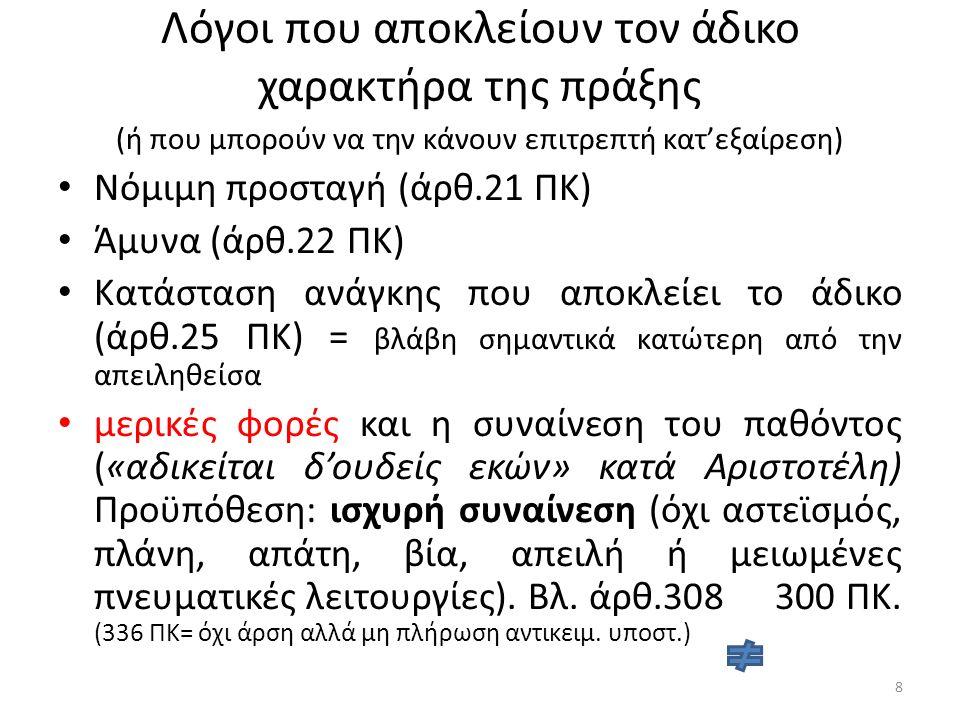 Λόγοι που αποκλείουν τον άδικο χαρακτήρα της πράξης (ή που μπορούν να την κάνουν επιτρεπτή κατ'εξαίρεση) Νόμιμη προσταγή (άρθ.21 ΠΚ) Άμυνα (άρθ.22 ΠΚ) Κατάσταση ανάγκης που αποκλείει το άδικο (άρθ.25 ΠΚ) = βλάβη σημαντικά κατώτερη από την απειληθείσα μερικές φορές και η συναίνεση του παθόντος («αδικείται δ'ουδείς εκών» κατά Αριστοτέλη) Προϋπόθεση: ισχυρή συναίνεση (όχι αστεϊσμός, πλάνη, απάτη, βία, απειλή ή μειωμένες πνευματικές λειτουργίες).