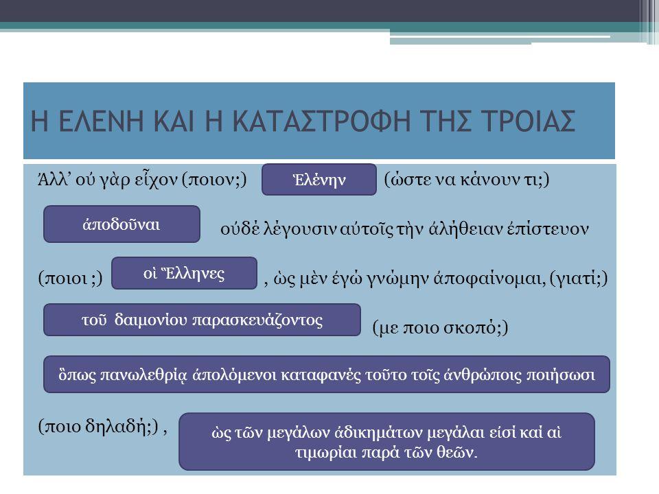 ΕΛΕΝΗ ΚΑΙ ΜΕΝΕΛΑΟΣ ΟΙ ΘΕΣΕΙΣ ΤΟΥ ΗΡΟΔΟΤΟΥ Ο Πρίαμος και οι Τρώες θα έδιναν την Ελένη πίσω στους Έλληνες, με ή χωρίς τη θέληση του Αλέξανδρου(Πάρη), γιατί δε θα ήθελαν να θέσουν σε κίνδυνο τη ζωή τη δική τους και των παιδιών τους.ΠρίαμοςΕλένη Αλέξανδρου(Πάρη) Οι Τρώες υποστήριζαν ότι δεν είχαν την Ελένη αλλά οι Έλληνες δεν τους πίστευαν.