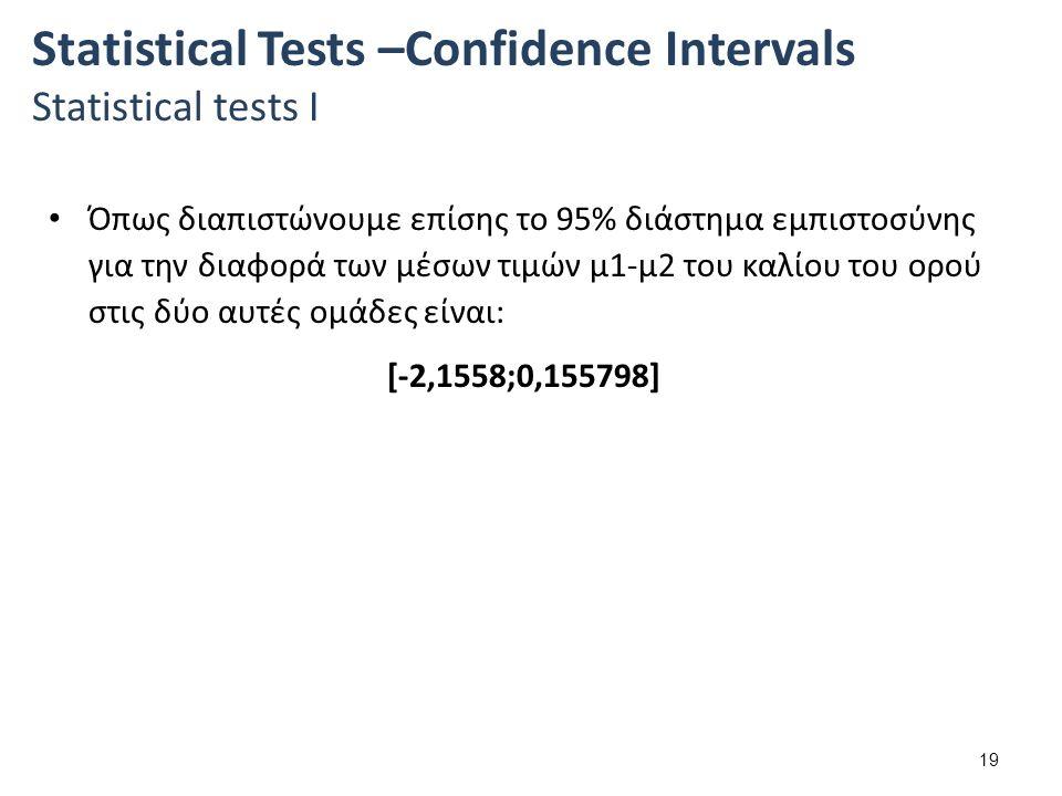 Όπως διαπιστώνουμε επίσης το 95% διάστημα εμπιστοσύνης για την διαφορά των μέσων τιμών μ1-μ2 του καλίου του ορού στις δύο αυτές ομάδες είναι: [-2,1558;0,155798] 19 Statistical Tests –Confidence Intervals Statistical tests I