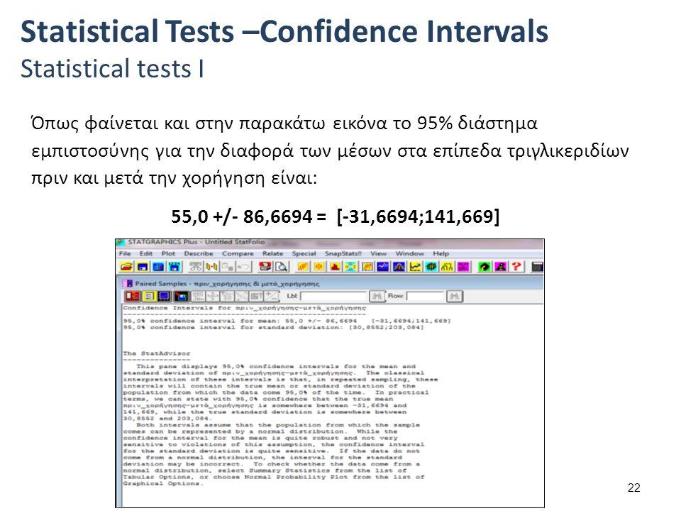 Όπως φαίνεται και στην παρακάτω εικόνα το 95% διάστημα εμπιστοσύνης για την διαφορά των μέσων στα επίπεδα τριγλικεριδίων πριν και μετά την χορήγηση είναι: 55,0 +/- 86,6694 = [-31,6694;141,669] 22 Statistical Tests –Confidence Intervals Statistical tests I