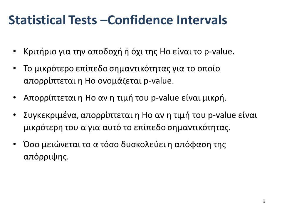 6 Statistical Tests –Confidence Intervals Κριτήριο για την αποδοχή ή όχι της Ηο είναι το p-value. Το μικρότερο επίπεδο σημαντικότητας για το οποίο απο