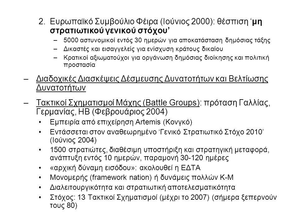 2.Ευρωπαϊκό Συμβούλιο Φέιρα (Ιούνιος 2000): θέσπιση 'μη στρατιωτικού γενικού στόχου' –5000 αστυνομικοί εντός 30 ημερών για αποκατάσταση δημόσιας τάξης –Δικαστές και εισαγγελείς για ενίσχυση κράτους δικαίου –Κρατικοί αξιωματούχοι για οργάνωση δημόσιας διοίκησης και πολιτική προστασία –Διαδοχικές Διασκέψεις Δέσμευσης Δυνατοτήτων και Βελτίωσης Δυνατοτήτων –Τακτικοί Σχηματισμοί Μάχης (Battle Groups): πρόταση Γαλλίας, Γερμανίας, ΗΒ (Φεβρουάριος 2004) Εμπειρία από επιχείρηση Artemis (Κονγκό) Εντάσσεται στον αναθεωρημένο 'Γενικό Στρατιωτικό Στόχο 2010' (Ιούνιος 2004) 1500 στρατιώτες, διαθέσιμη υποστήριξη και στρατηγική μεταφορά, ανάπτυξη εντός 10 ημερών, παραμονή 30-120 ημέρες «αρχική δύναμη εισόδου»: ακολουθεί η ΕΔΤΑ Μονομερής (framework nation) ή δυνάμεις πολλών Κ-Μ Διαλειτουργικότητα και στρατιωτική αποτελεσματικότητα Στόχος: 13 Τακτικοί Σχηματισμοί (μέχρι το 2007) (σήμερα ξεπερνούν τους 80)