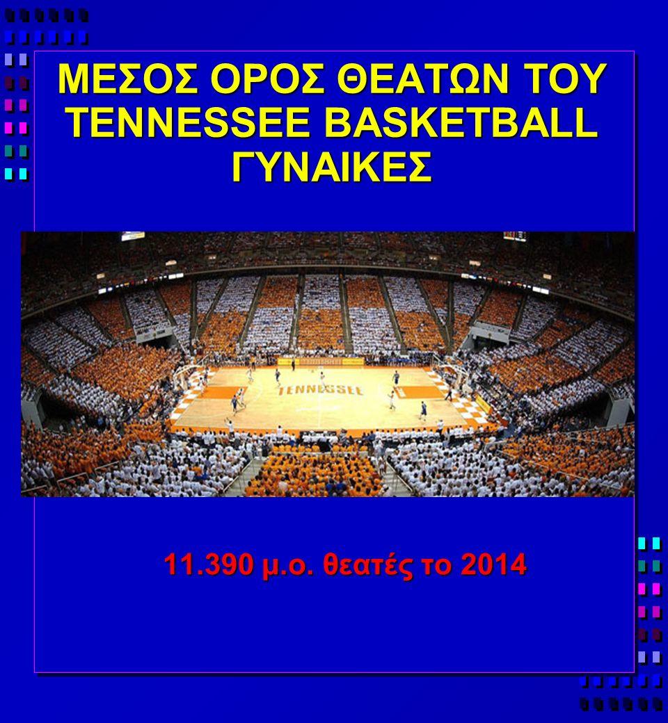 MΕΣΟΣ ΟΡΟΣ ΘΕΑΤΩΝ ΤΟΥ TENNESSEE BASKETBALL ΓΥΝΑΙΚΕΣ 11.390 μ.ο. θεατές το 2014