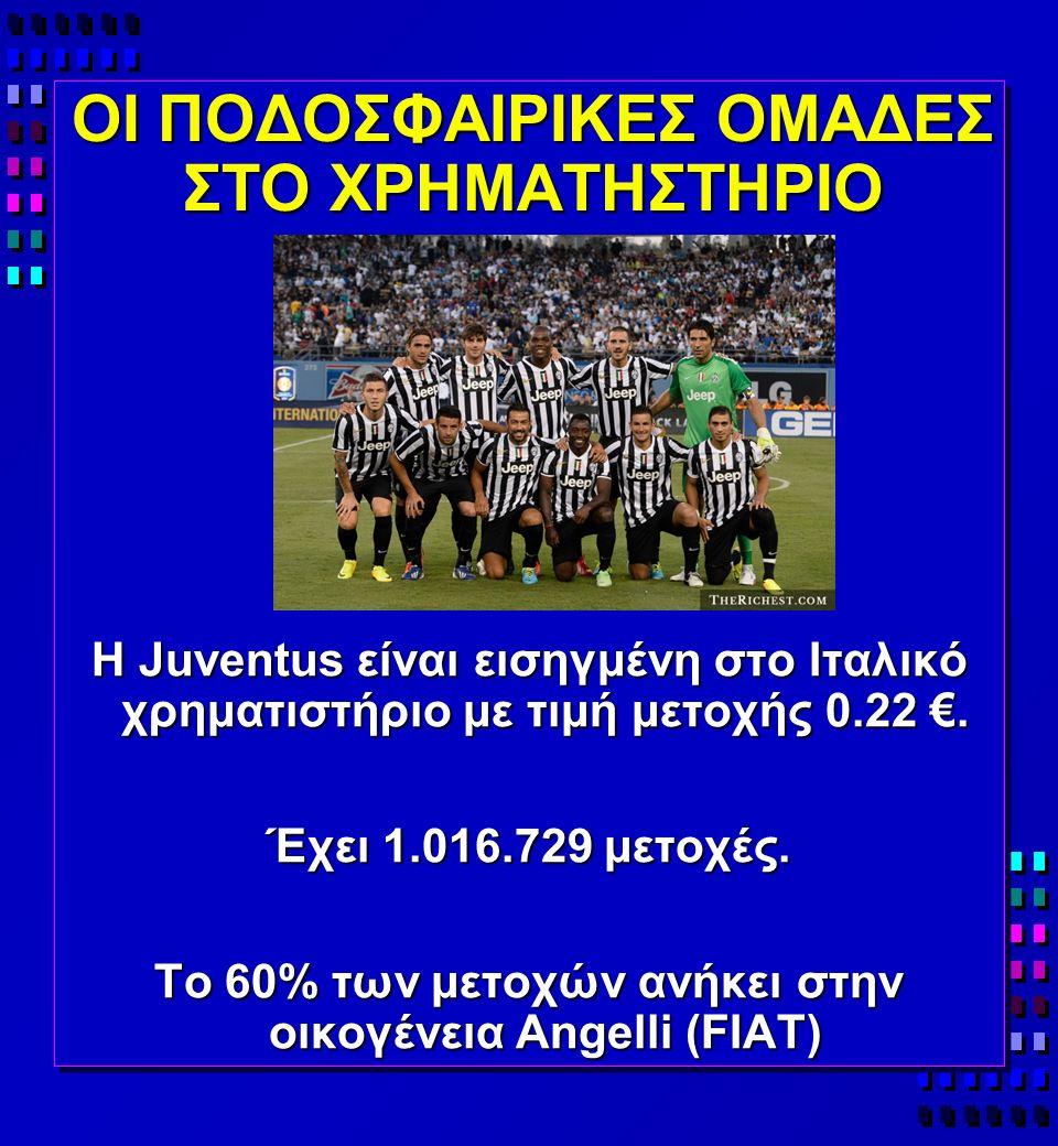 ΟΙ ΠΟΔΟΣΦΑΙΡΙΚΕΣ ΟΜΑΔΕΣ ΣΤΟ ΧΡΗΜΑΤΗΣΤΗΡΙΟ H Juventus είναι εισηγμένη στο Ιταλικό χρηματιστήριο με τιμή μετοχής 0.22 €.