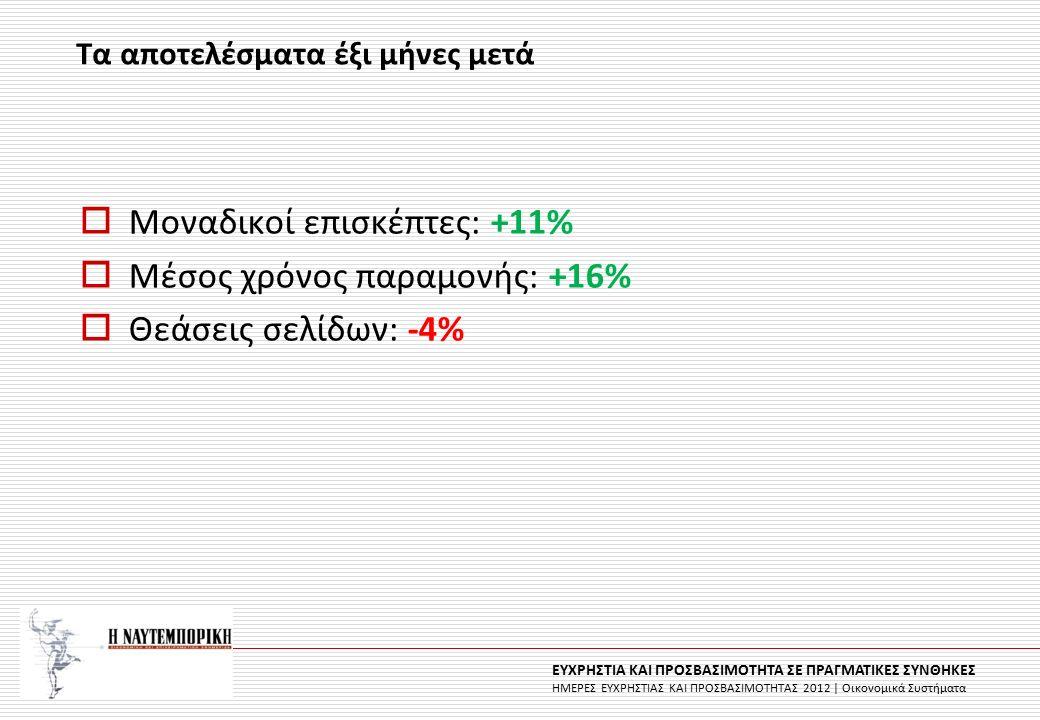 ΕΥΧΡΗΣΤΙΑ ΚΑΙ ΠΡΟΣΒΑΣΙΜΟΤΗΤΑ ΣΕ ΠΡΑΓΜΑΤΙΚΕΣ ΣΥΝΘΗΚΕΣ ΗΜΕΡΕΣ ΕΥΧΡΗΣΤΙΑΣ ΚΑΙ ΠΡΟΣΒΑΣΙΜΟΤΗΤΑΣ 2012 | Οικονομικά Συστήματα  Μοναδικοί επισκέπτες: +11% 