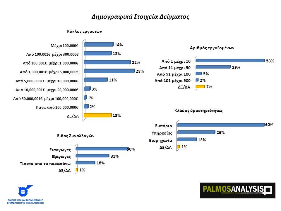 Δημογραφικά Στοιχεία Δείγματος
