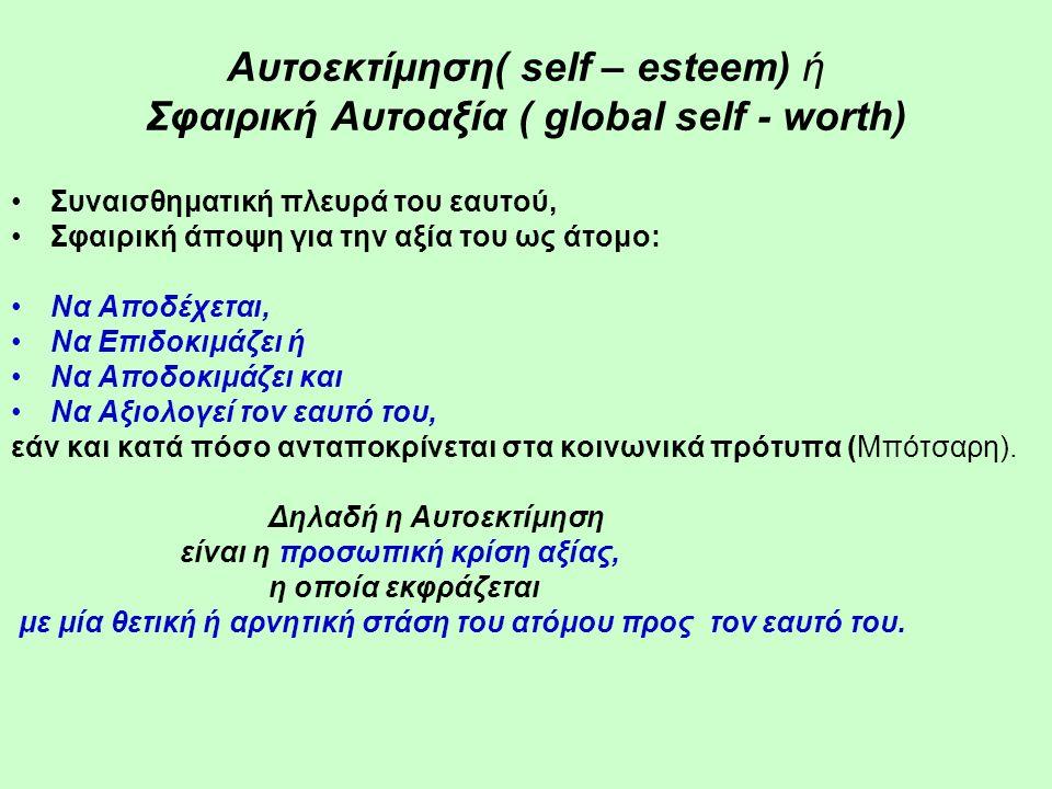 Αυτοεκτίμηση( self – esteem) ή Σφαιρική Αυτοαξία ( global self - worth) Συναισθηματική πλευρά του εαυτού, Σφαιρική άποψη για την αξία του ως άτομο: Να Αποδέχεται, Να Επιδοκιμάζει ή Να Αποδοκιμάζει και Να Αξιολογεί τον εαυτό του, εάν και κατά πόσο ανταποκρίνεται στα κοινωνικά πρότυπα (Μπότσαρη).