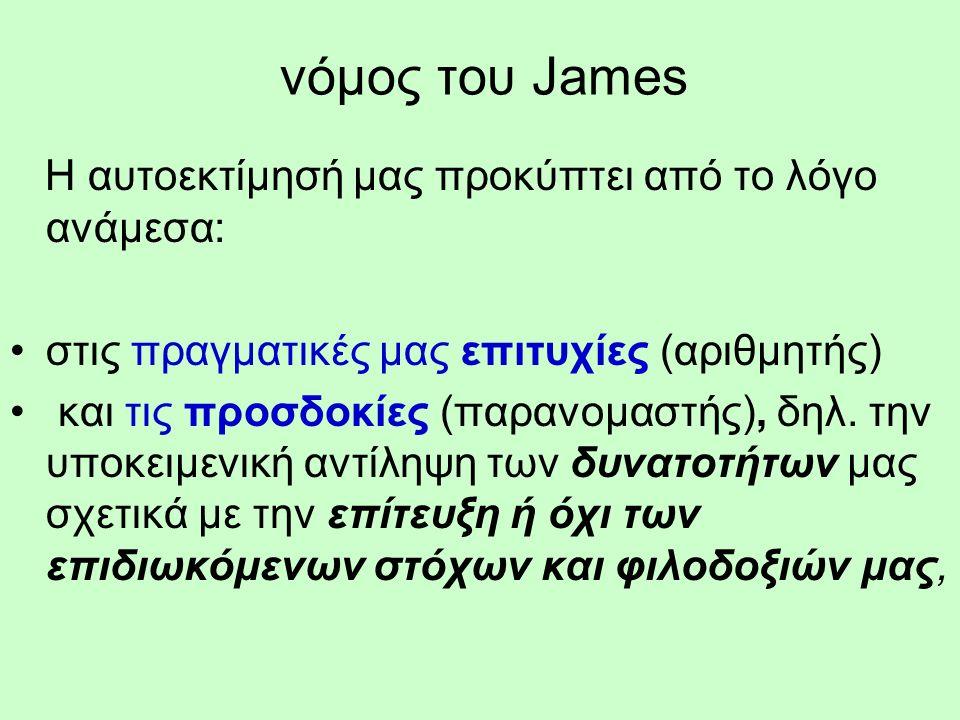 νόμος του James Η αυτοεκτίμησή μας προκύπτει από το λόγο ανάμεσα: στις πραγματικές μας επιτυχίες (αριθμητής) και τις προσδοκίες (παρανομαστής), δηλ.