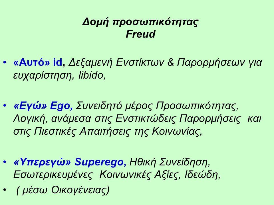 Δομή προσωπικότητας Freud «Αυτό» id, Δεξαμενή Ενστίκτων & Παρορμήσεων για ευχαρίστηση, libido, «Εγώ» Ego, Συνειδητό μέρος Προσωπικότητας, Λογική, ανάμεσα στις Ενστικτώδεις Παρορμήσεις και στις Πιεστικές Απαιτήσεις της Κοινωνίας, «Υπερεγώ» Superego, Ηθική Συνείδηση, Εσωτερικευμένες Κοινωνικές Αξίες, Ιδεώδη, ( μέσω Οικογένειας)