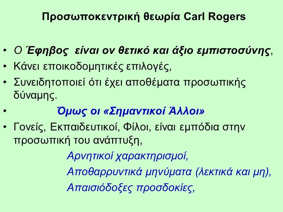 Προσωποκεντρική θεωρία Carl Rogers Ο Έφηβος είναι ον θετικό και άξιο εμπιστοσύνης, Κάνει εποικοδομητικές επιλογές, Συνειδητοποιεί ότι έχει αποθέματα προσωπικής δύναμης.