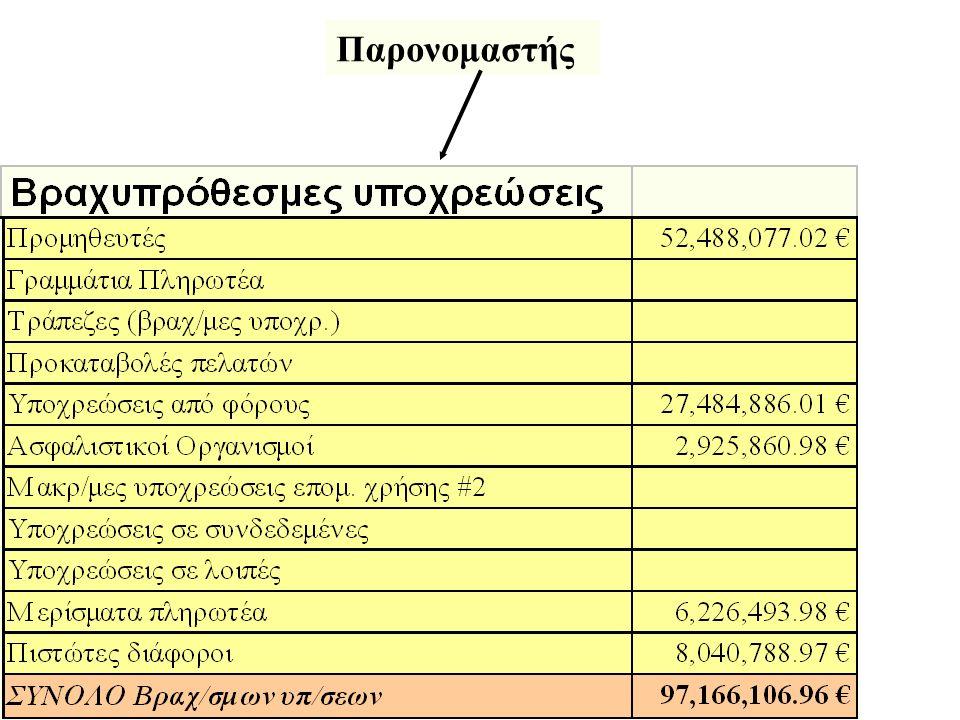 Αριθμητής