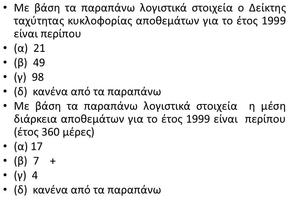 Με βάση τα παραπάνω λογιστικά στοιχεία ο Δείκτης ταχύτητας κυκλοφορίας αποθεμάτων για το έτος 1999 είναι περίπου (α) 21 (β) 49 (γ) 98 (δ) κανένα από τα παραπάνω Με βάση τα παραπάνω λογιστικά στοιχεία η μέση διάρκεια αποθεμάτων για το έτος 1999 είναι περίπου (έτος 360 μέρες) (α) 17 (β) 7 + (γ) 4 (δ) κανένα από τα παραπάνω
