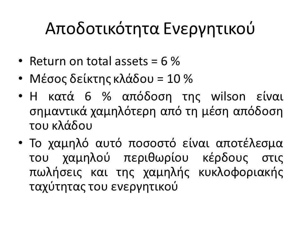 Αποδοτικότητα Ενεργητικού Return on total assets = 6 % Μέσος δείκτης κλάδου = 10 % Η κατά 6 % απόδοση της wilson είναι σημαντικά χαμηλότερη από τη μέση απόδοση του κλάδου Το χαμηλό αυτό ποσοστό είναι αποτέλεσμα του χαμηλού περιθωρίου κέρδους στις πωλήσεις και της χαμηλής κυκλοφοριακής ταχύτητας του ενεργητικού