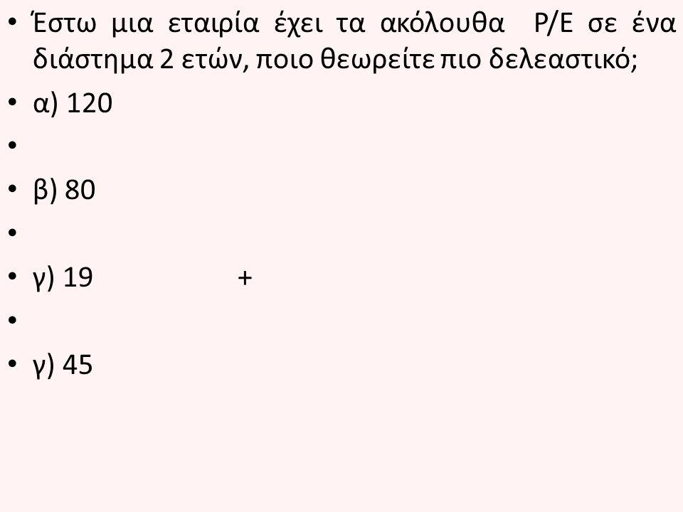 Το πηλίκο των ιδίων κεφαλαίων της εταιρίας προς τον συνολικό αριθμό των μετοχών ονομάζεται: α)P/E β)P/BV γ)Μερισματική Απόδοση δ)Βέτα ε)Λογιστική Αξία +