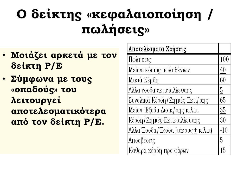 Ο δείκτης «κεφαλαιοποίηση / πωλήσεις» Δεν είναι τόσο διαδεδομένος στην ελληνική επενδυτική κοινότητα, προσφέρει αποτελέσματα τα οποία είναι ιδιαιτέρως αξιόλογα – πιο αξιόπιστα από τον μεγαλύτερο αριθμό των διαφόρων δεικτών αξιολόγησης, που εμφανίζονται σχετικά ευρύτερα στην αγορά.