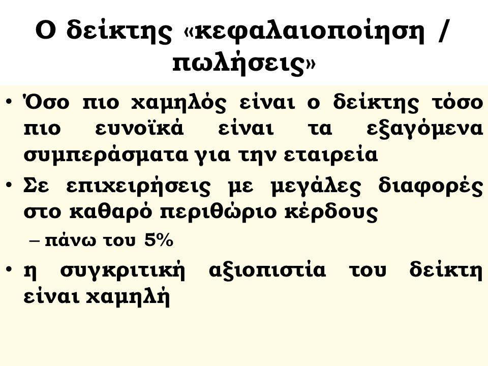 Ο δείκτης «κεφαλαιοποίηση / πωλήσεις» Για ελληνικούς εισηγμένους κλάδους, – όπως οι τράπεζες, – οι εταιρείες επενδύσεων και – οι εταιρείες συμμετοχών, δεν συνιστάται γενικώς η χρήση αυτού του δείκτη Αντίθετα – η χρησιμότητα του δείκτη είναι σημαντική στις εμποροβιομηχανικές επιχειρήσεις.