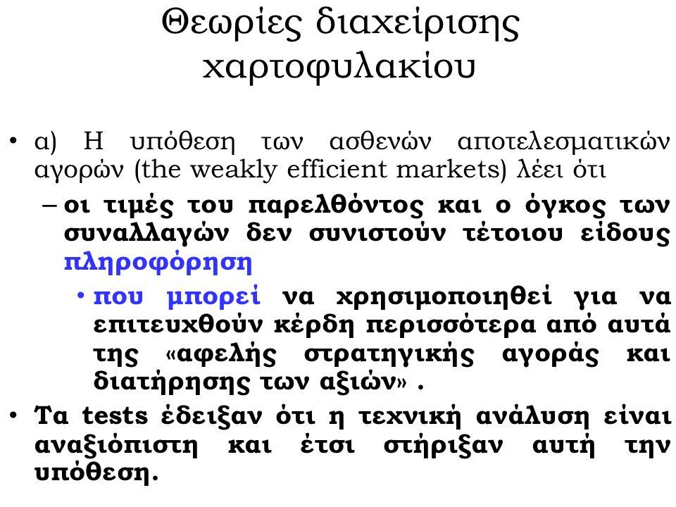 Θεωρίες διαχείρισης χαρτοφυλακίου Παρόλα αυτά οι οπαδοί αυτοί της θεωρίας αποδέχονται ότι μπορεί μια αγορά να μην είναι τελείως αποτελεσματική.