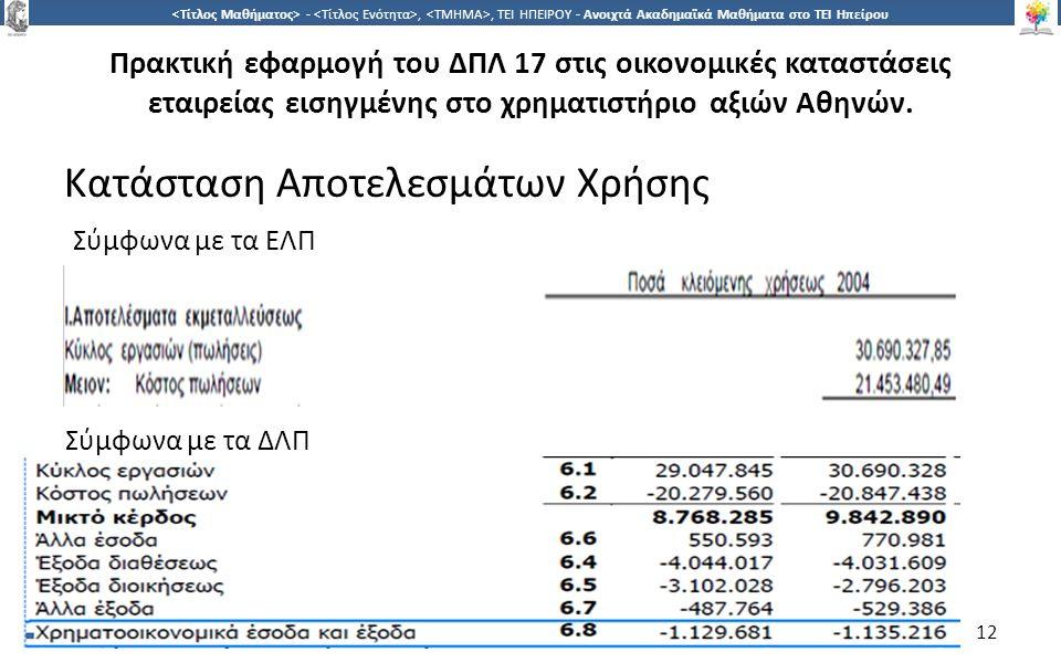 1212 -,, ΤΕΙ ΗΠΕΙΡΟΥ - Ανοιχτά Ακαδημαϊκά Μαθήματα στο ΤΕΙ Ηπείρου Πρακτική εφαρμογή του ΔΠΛ 17 στις οικονομικές καταστάσεις εταιρείας εισηγμένης στο χρηματιστήριο αξιών Αθηνών.