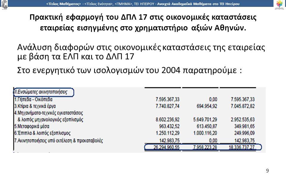 1010 -,, ΤΕΙ ΗΠΕΙΡΟΥ - Ανοιχτά Ακαδημαϊκά Μαθήματα στο ΤΕΙ Ηπείρου Πρακτική εφαρμογή του ΔΠΛ 17 στις οικονομικές καταστάσεις εταιρείας εισηγμένης στο χρηματιστήριο αξιών Αθηνών.