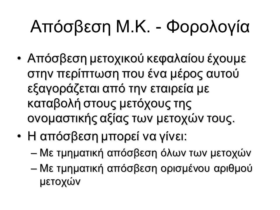 Απόσβεση Μ.Κ.