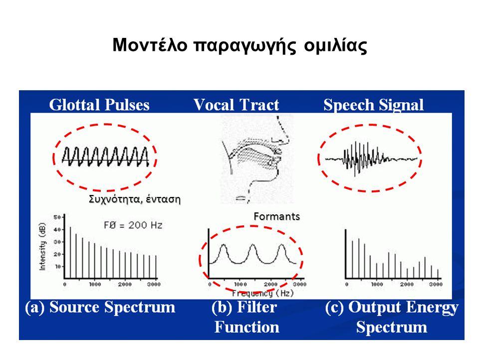 Μοντέλο παραγωγής ομιλίαςFormants Συχνότητα, ένταση