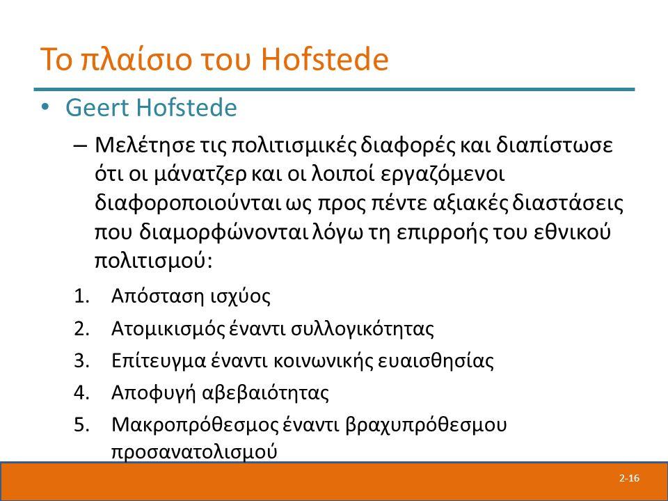 2-16 Το πλαίσιο του Hofstede Geert Hofstede – Μελέτησε τις πολιτισμικές διαφορές και διαπίστωσε ότι οι μάνατζερ και οι λοιποί εργαζόμενοι διαφοροποιούνται ως προς πέντε αξιακές διαστάσεις που διαμορφώνονται λόγω τη επιρροής του εθνικού πολιτισμού: 1.Απόσταση ισχύος 2.Ατομικισμός έναντι συλλογικότητας 3.Επίτευγμα έναντι κοινωνικής ευαισθησίας 4.Αποφυγή αβεβαιότητας 5.Μακροπρόθεσμος έναντι βραχυπρόθεσμου προσανατολισμού