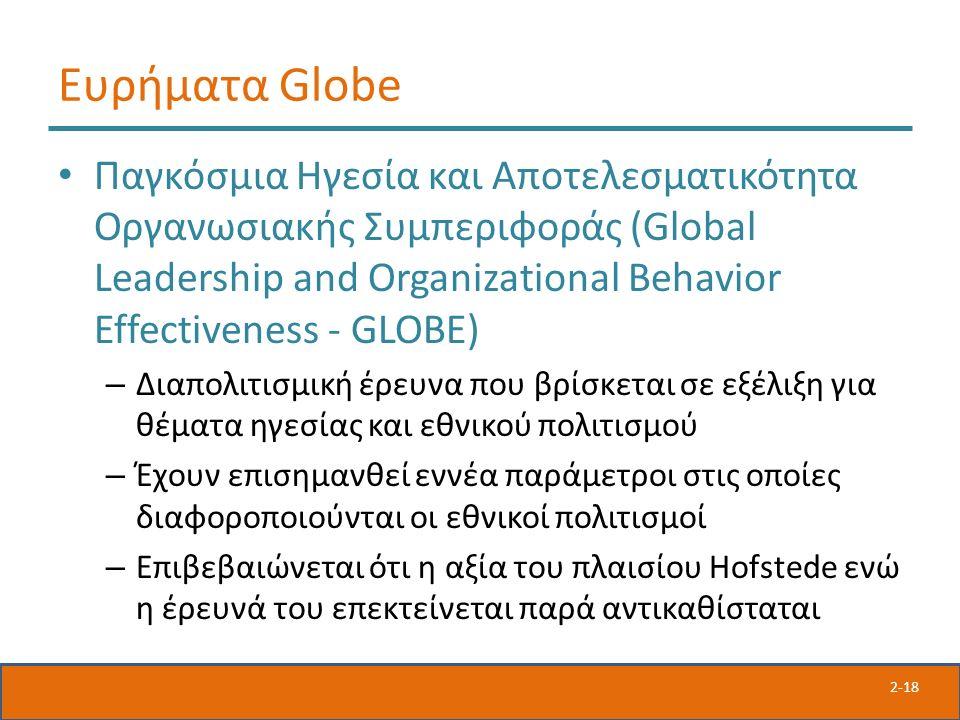 2-18 Ευρήματα Globe Παγκόσμια Ηγεσία και Αποτελεσματικότητα Οργανωσιακής Συμπεριφοράς (Global Leadership and Organizational Behavior Effectiveness - GLOBE) – Διαπολιτισμική έρευνα που βρίσκεται σε εξέλιξη για θέματα ηγεσίας και εθνικού πολιτισμού – Έχουν επισημανθεί εννέα παράμετροι στις οποίες διαφοροποιούνται οι εθνικοί πολιτισμοί – Επιβεβαιώνεται ότι η αξία του πλαισίου Hofstede ενώ η έρευνά του επεκτείνεται παρά αντικαθίσταται