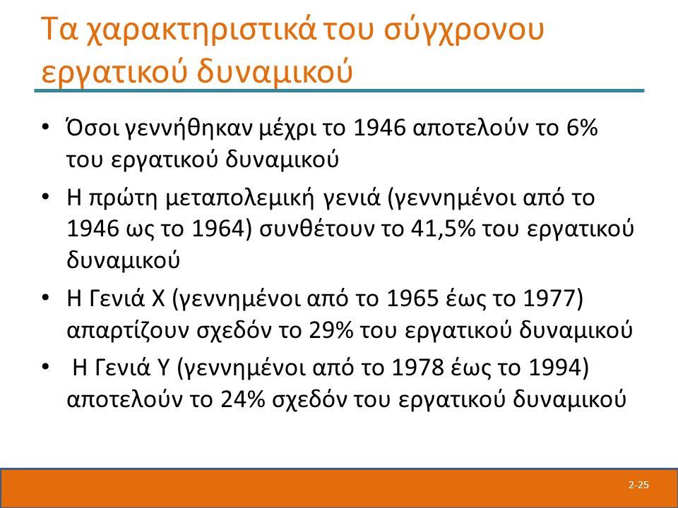 2-25 Τα χαρακτηριστικά του σύγχρονου εργατικού δυναμικού Όσοι γεννήθηκαν μέχρι το 1946 αποτελούν το 6% του εργατικού δυναμικού Η πρώτη μεταπολεμική γενιά (γεννημένοι από το 1946 ως το 1964) συνθέτουν το 41,5% του εργατικού δυναμικού Η Γενιά Χ (γεννημένοι από το 1965 έως το 1977) απαρτίζουν σχεδόν το 29% του εργατικού δυναμικού Η Γενιά Υ (γεννημένοι από το 1978 έως το 1994) αποτελούν το 24% σχεδόν του εργατικού δυναμικού